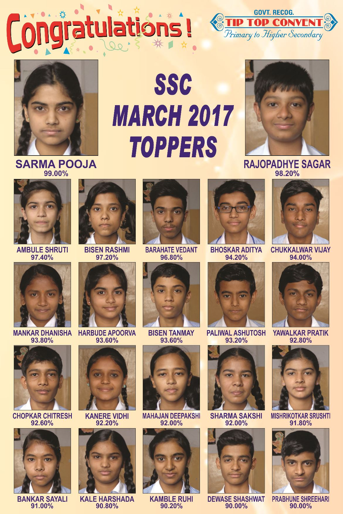 SSC Toppers 2017