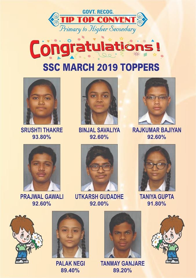 SSC Toppers 2019